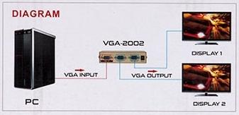 اتصال 2 مانیتور به یک کیس,vga splitter,اسپلیتر وی جی ای