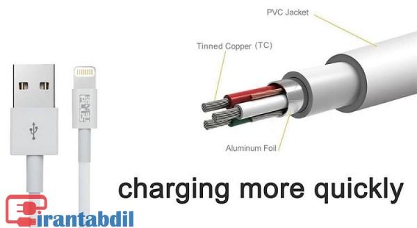 فروش عمده کابل شارژ آیفون به طول یک متروبیست سانت برند کی نت پلاس,دارای قابلیت فست شارژ,اتصال کانکتور از دو طرف